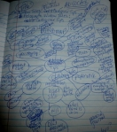 Hand Written Memoir Mind Map