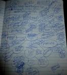 Hand Written Memoir Mind Map